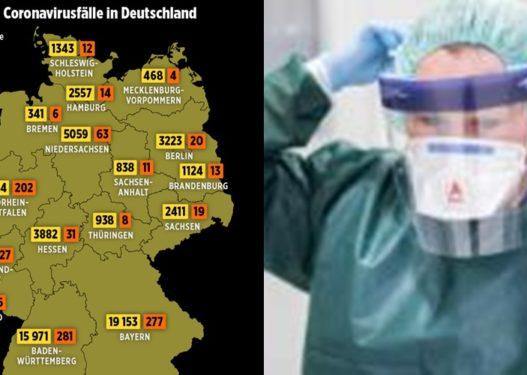 Mbi  79,000 të infektuar dhe 1004 viktima nga koronavirusi në Gjermani