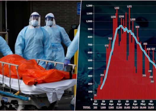 118 vdekje për 24 orë, Britania regjistron shifrat më të ulëta që nga fillimi i pandemisë