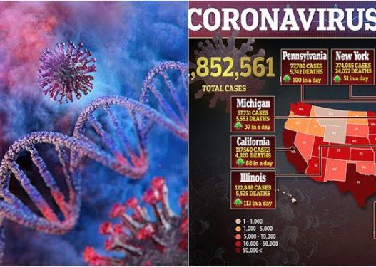 Njerëzit me këtë grup gjaku rrezikojnë t'i kapë Korona