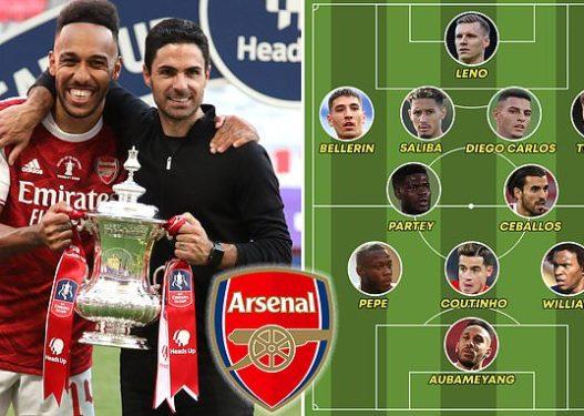Arteta projekton Arsenalin e madh, zbulohet formacioni i sezonit të ardhshëm