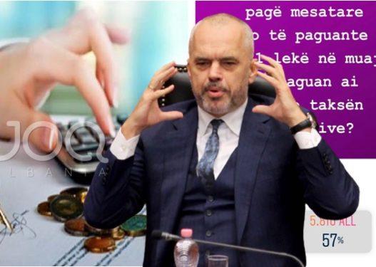 Shqiptarët nuk besojnë në propagandën e Ramës, e nxjerrin blof në votimin në Instagramin e tij